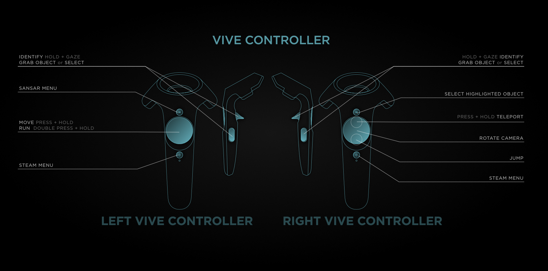 HTC Vive controls – Sansar | Help - Support, Community